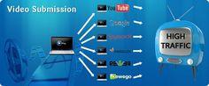 Free Video Sharing Websites list 2015