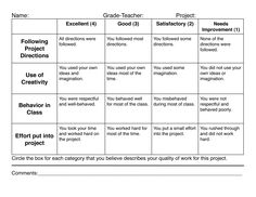 Art Rubrics Elementary Grade Level | Ms Katie Cole - Classroom Management and Assessment Strategies