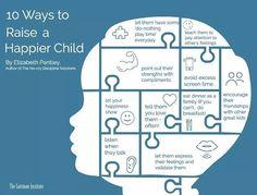 10 ways to raise #happy #kid  #happiness #love #mentalhealth #depression #stress #kindness #kids #joy #teen