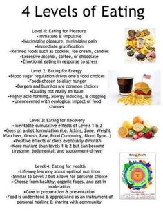 Eating for health, recovery, energy and pleasure