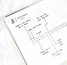 how to set up your bullet journal monthly pages