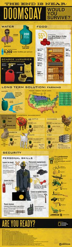 How To: Be A Prepper & Prepare For A Catastrophic Event [Infographic]