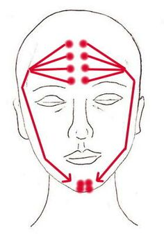 Basic face massage techniques forehead to chin.