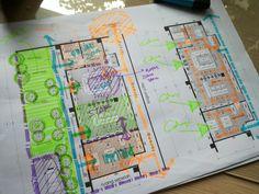 design analisis