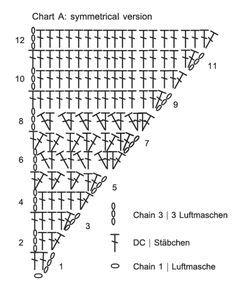 Exceptional Stitches Make a Crochet Hat Ideas. Extraordinary Stitches Make a Crochet Hat Ideas. Crochet Shawl Diagram, Crochet Poncho Patterns, Crochet Shawls And Wraps, Crochet Jacket, Crochet Chart, Knitted Shawls, Crochet Stitches, Knitting Patterns, Crochet Squares