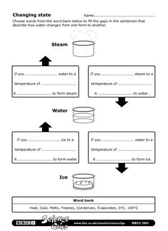 Changing States of Matter Worksheet for - Grade 4 States Of Matter, States Of Matter Worksheet, Matter Worksheets, Science Worksheets, School Worksheets, Worksheets For Kids, Human Skeleton For Kids, Changes In Matter, Lesson Planet