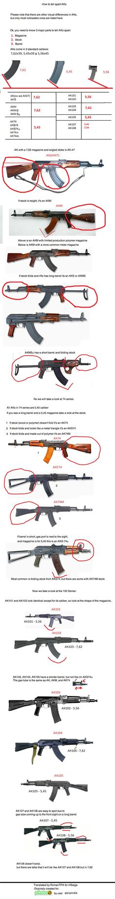 How to tell the differences in AK rifles.