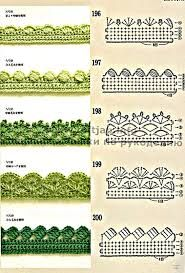 These free crochet tips are always helpful to use in dish towels, napkins or even in swaddling babies or crochet fronhas. handicraft : 128 designs & patterns for trimmings 121 Models of Nozzles and Barred in Crochet for you Crochet spout - How To Forge Th Crochet Border Patterns, Crochet Boarders, Crochet Lace Edging, Crochet Diagram, Crochet Chart, Lace Patterns, Filet Crochet, Crochet Designs, Crochet Doilies