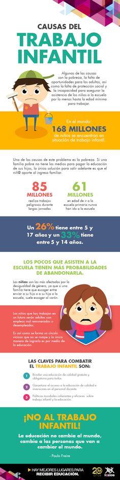 #Niños #Infancia #TrabajoInfantil #Infografía #Lazos #Educación