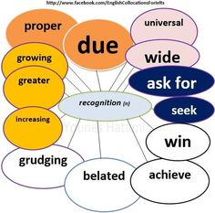 Collocations with the word 'recognition'.