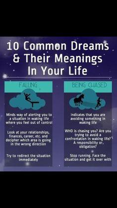 Meanings Of Dreams #Various #Trusper #Tip