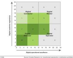 Great Digital Customer Experience Must Be More Than Skin Deep - Forbes