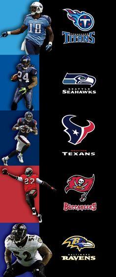 NFL Team Identity