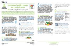 10 Tips: Choosing Healthy Meals as You Get Older #MyPlate #nutrition #education #printables