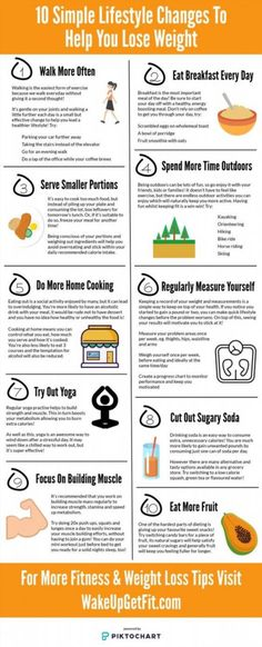 10 Simple Lifestyle Changes To Help You Lose Weight Check out our latest infographic showing our top 10 simple lifestyle changes to help you lose wieght! Click through to find more useful weight loss, fitness and nutrition tips! Wake Up, Get Fit Losing Weight Tips, Diet Plans To Lose Weight, Best Weight Loss, Weight Loss Tips, How To Lose Weight Fast, Weight Gain, Lose Fat, Reduce Weight, Body Weight