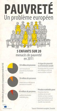Comment le Parlement lutte-t-il contre la pauvreté et l'exclusion sociale ?