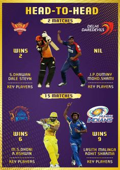Today's matches: #SRHvsDD & #CSKvsMI  Best of luck to all the teams in action!
