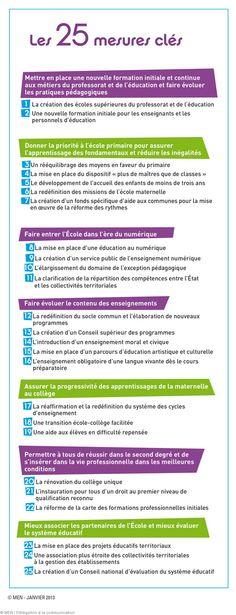 [Refondons l'École] 25 mesures clés. Découvrez les le projet de loi pour la refondation de l'École. Toute l'info sur www.education.gouv.fr/projet-loi-refondation