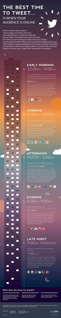 LeadSift-Infographic-BestTweetTime-Web1.jpg (850×4379)