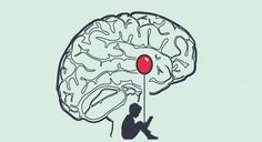 amígdala cerebral mediando en la ansiedad flotante