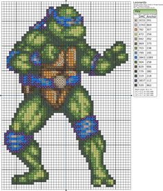 Ninja turtles » Birdie Stitching » Page 2