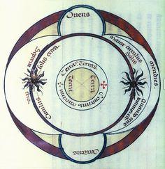 Circular map of the Universe. MS. Laud Misc. 356, fol. 120r. from French manuscript of Petrus Alphonsi, Dialogi cum Moyse Judaeo. 3rd quarter 14th century