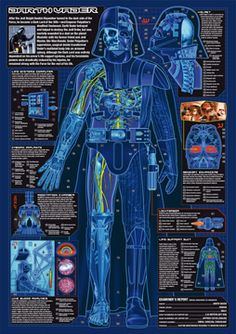 The star blueprints wars pdf