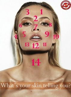 Face Mapping:  What are your breakouts telling you?     It's very interesting to see how where your breakouts are happening correlates to other problems that might be occurring in other areas of your body.  This is a good source for solving problems with acne as well as for decoding underlying issues going on with one's body.