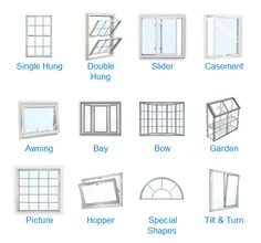 1000 images about good to know on pinterest grab bars for Types of window styles