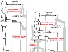 """Image Search Result for """"Workstation Ergonomics"""" Office Interior Design, Office Interiors, Human Dimension, Portable Desk, Wall Decor Design, Office Setup, Office Ideas, Woodworking Plans, Workplace"""