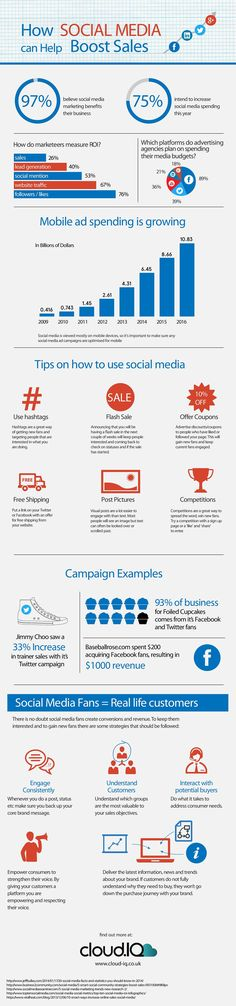 How #SocialMedia Can Help Boost #Sales #infographic