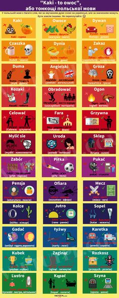 польська мова Poland Language, Polish To English, Learn Polish, Polish Words, Poland Travel, Science For Kids, Knowledge, Education, Geek