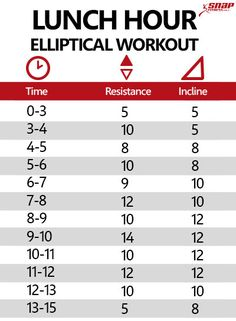 Lunch Hour Elliptical Workout - Snap Fitness