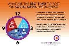 Best times to post on social media for business.