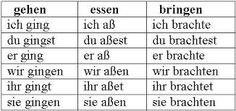 https://www.google.hu/search?q=módbeli segédige német