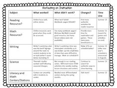 Grab some iced tea and go on a planning journey with me! Free planning sheet.