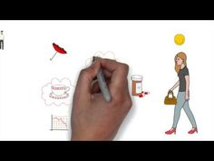 Positives : 2 mins per day Positive Thinking Journal - YouTube
