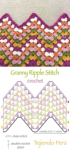 Crochet: granny ripple stitch diagram or pattern!: