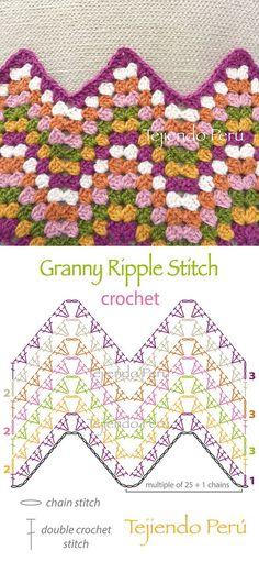 Crochet: granny ripple stitch diagram or pattern!:                                                                                                                                                                                 Más