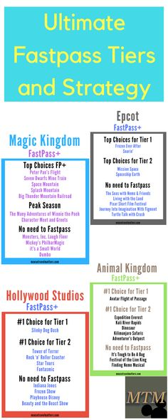 If you are going to Walt Disney World, you need to know how to use FastPass+. Check out the ULTIMATE FastPass+ FAQ with tiers and strategies - How to Use FastPass at Walt Disney World Fastpass Disney World, Disney World Tipps, World Disney, Disney World Vacation Planning, Walt Disney World Vacations, Disney Planning, Disney World Tips And Tricks, Disney Tips, Disney Fun