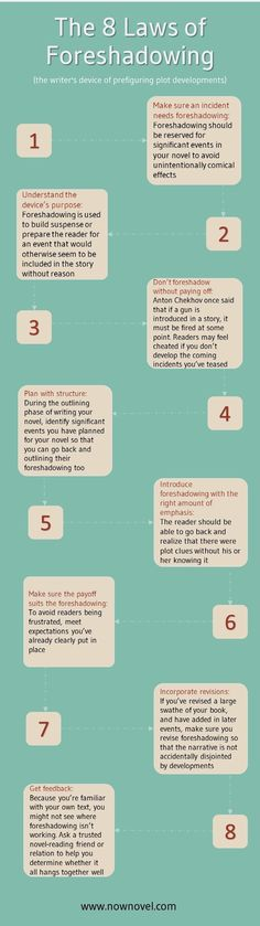 Foreshadowing is an important tool for creating suspense and setting the scene for the story arc of your novel. Read the 8 laws of foreshadowing.