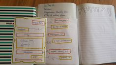 #ok #okzeszyt #ocenianiekształtujące School Ideas, Bullet Journal, How To Make