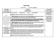 Writing Lesson Plans For Preschoolers  How To Write A Lesson Plan