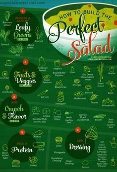 For satisfying and delicious salads that won't leave you hungry. For satisfying and delicious salads that won't leave you hungry.,Edible For satisfying and delicious salads that won't leave you hungry. Healthy Food Swaps, Healthy Eating, Healthy Recipes, Salad In A Jar, Soup And Salad, Stop Eating, Clean Eating, Eating Well, Kitchen Cheat Sheets