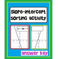 HELP!!! I need an essay on slope intercept!!! HELP!?