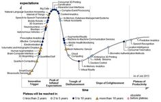 Hype Cycle for Emerging Technologies, 2013