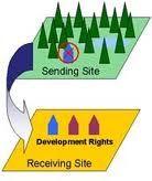 transferable development rights - Google Search Property Rights, Logos, Google Search, Logo