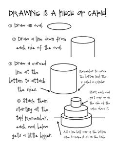 Cake drawing wayne thiebaud Ideas for 2019 Middle School Art, Art School, Cake Drawing, Drawing Art, Art Handouts, 2nd Grade Art, Art Worksheets, Wayne Thiebaud, School Art Projects