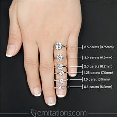Definitely looking for 2-3.5 carats depending on how big the diamonds around the main stone are.  Great visual to show how big, exactly, various carats are on an average finger.