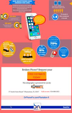 As we near the end of 2014 we have seen many changes in mobile devices and how they fit into our daily lives #InfoGraphic #DrPhoneFix #PlantationFL